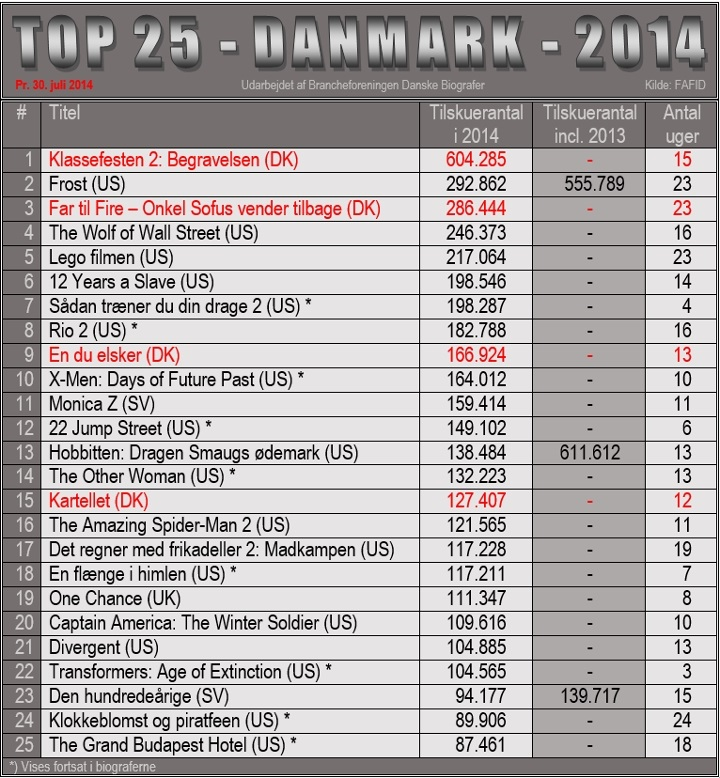 DB - TOP 25 AUG (720x778)