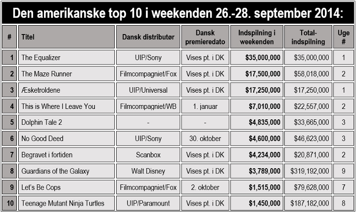 DB - TOP 10 26. SEPTEMBER (720x430)