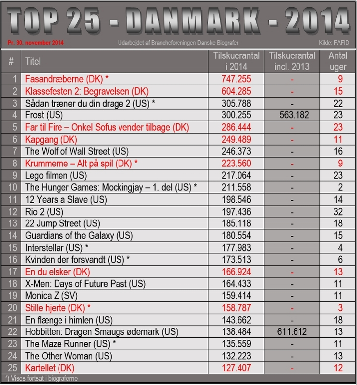 DB - NOV - TOP 25 (721x778) (720x777)